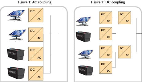 AC vs. DC Coupling: What To Consider With Large Solar+Storage Projects